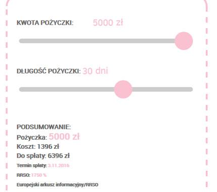 extraportfel.pl - symulacja dla pożyczki 5000 zł na 30 dni